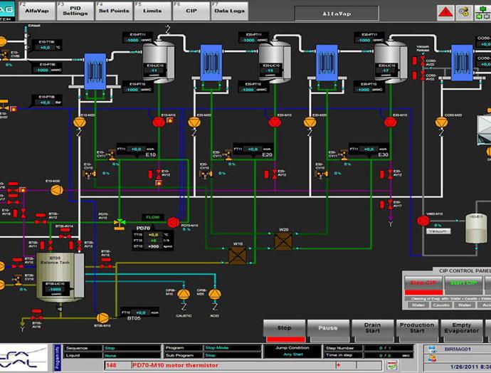 fornax software scada sistemleri